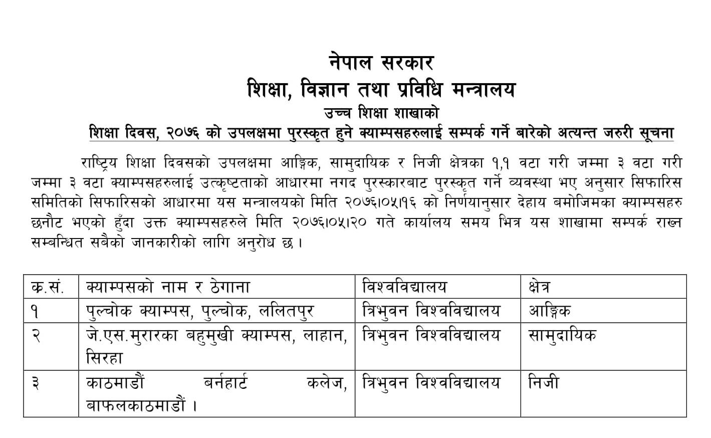 best college in Nepal 2076